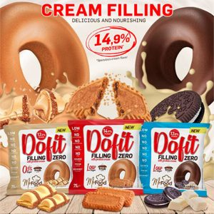 Beverly Nutrition Dofit Donuts – Mixed – Box of 12